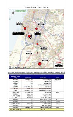 היצע מרכזי מסחר קיימים ומתוכננים בדרום מטרופולין תל אביב